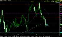 EUR-USD_20090506131606.png