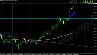 GBP-JPY2.png