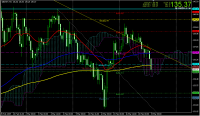 GBP-JPY_20090319151100.png