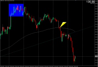 GBP-JPY_20090330185853.png
