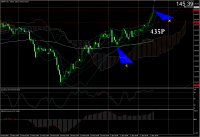 GBP-JPY_20090402183750.png