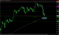 GBP-JPY_20090506133047.png