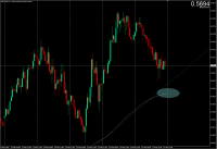 NZD-USD_20090328173720.png