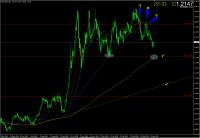 USD-CAD4-20.png