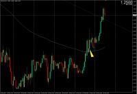 USD-CAD_20090330191204.png