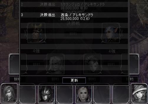 賭け方51