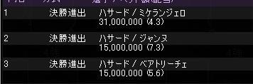 賭け方71