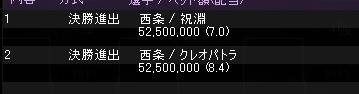 賭け方98