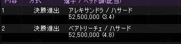 賭け方99