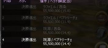 賭け方199