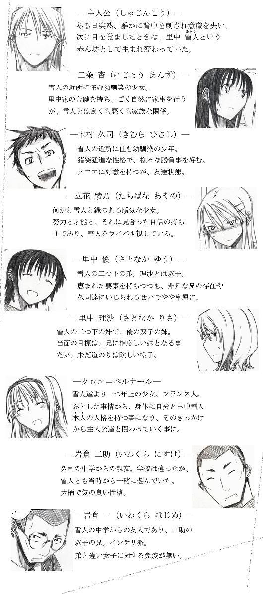 コピー ~ 人物紹介2