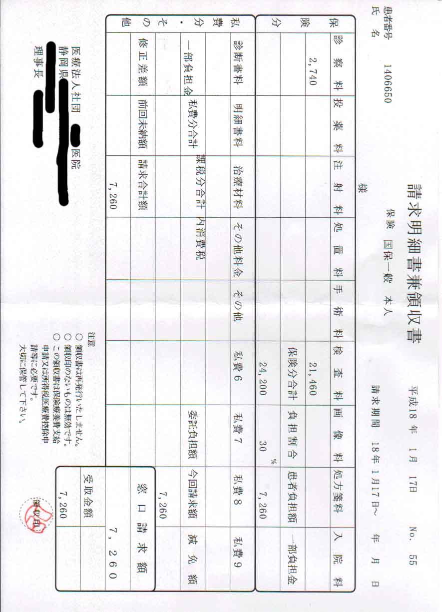 染色体検査医療費