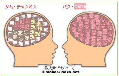chami&hana脳内