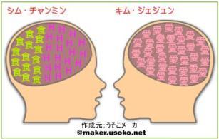 脳内チャンジェ