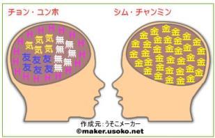 脳内ホミン