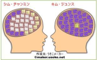脳内ミンス