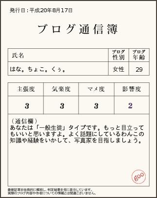ブログ通信簿8月17日