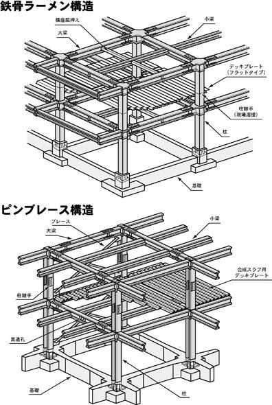 建築関係専門書カット