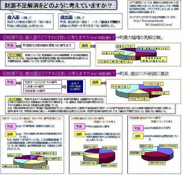 財政会報3