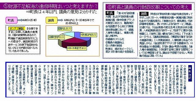 財政会報4