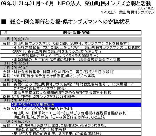 活動報告1