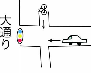下手な運転の絵small