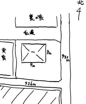 土地図077
