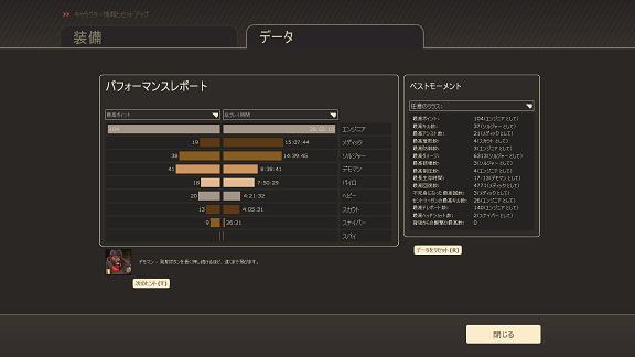 TF2 Status
