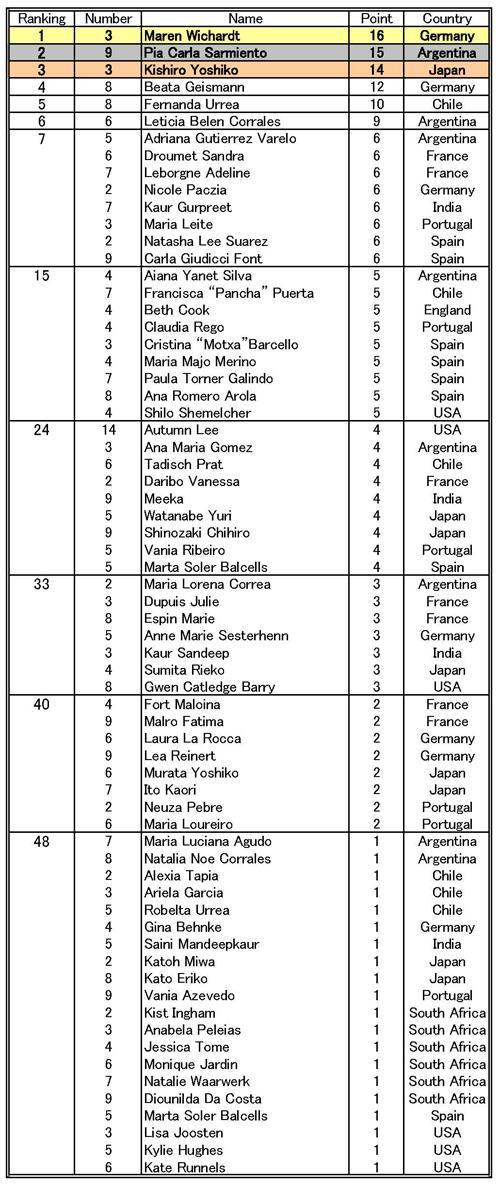 rankingfinal.jpg
