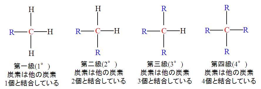 放浪者の道標 基礎有機化学 7 ~...