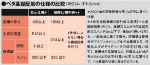 KP090326hoken-kiso2.jpg