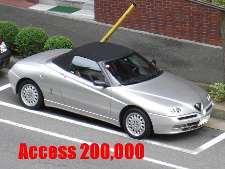 Access200,000