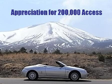 200,000Access