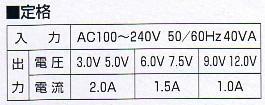 WWS-250製品定格