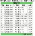 080816札幌11R