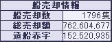 造船状況20060308