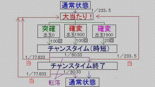 20050610010359.jpg