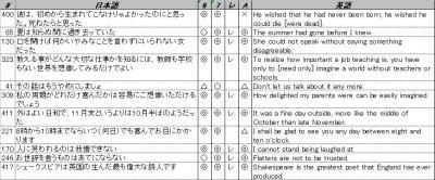 『和文英訳の修行』の例文集