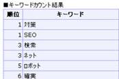 ホームページ制作者によるSEO対策と副業のススメ:6/14のうちのブログ結果