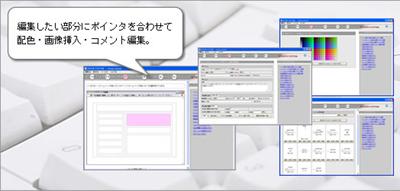 ホームページ制作者によるSEO対策と副業のススメ:ホームページ制作資料