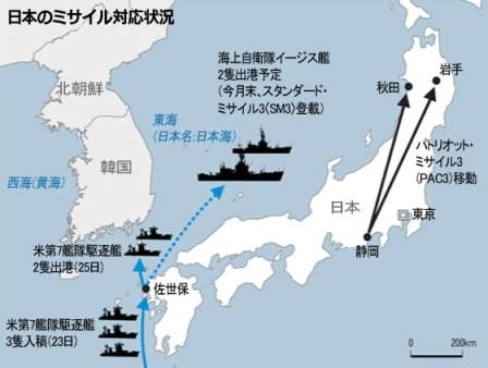日本の「ミサイル」対応状況