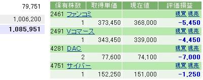 2006-10-27の株売買状況