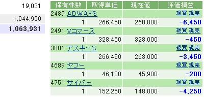 2006-10-30の株売買状況