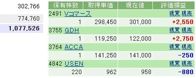 2006-11-06の株売買状況