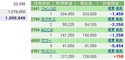 2006-11-08の株売買状況
