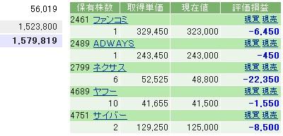 2006-11-10の株売買状況