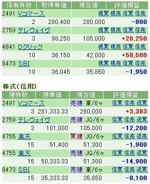 2006-11-24の株売買状況