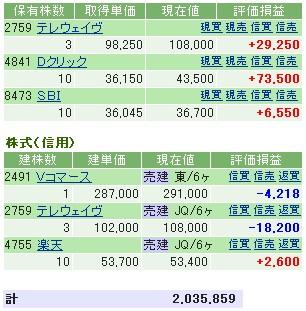 2006-11-27の株売買状況