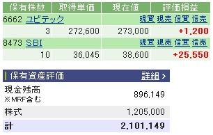 2006-11-29の株売買状況