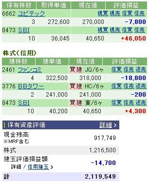 2006-11-30の株売買状況